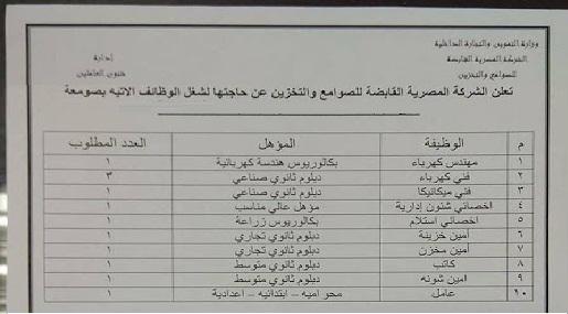 وظائف وزارة التموين للمؤهلات العليا والدبلومات - اضغط للتقديم
