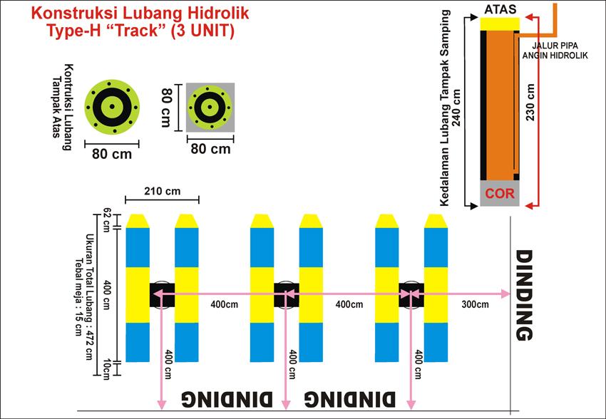Konstruksi Lubang Hidrolik-H Track 3Unit