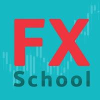 belajar trading forex, trading forex, trading forex paling aman, modal trading forex, trading forex tanpa loss