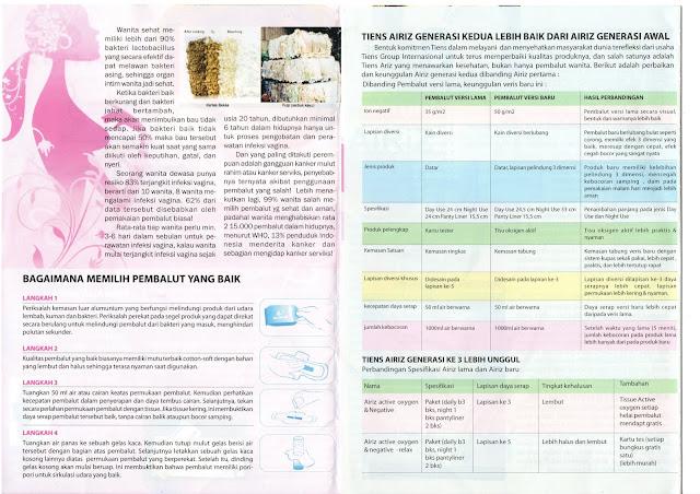 Pembalut pencegah Kanker servik