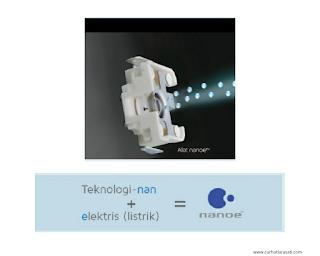 teknologi nanoe