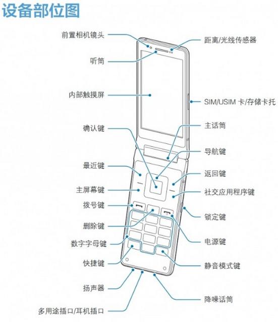 Samsung Flip Smartphones SM-G9298 Specs