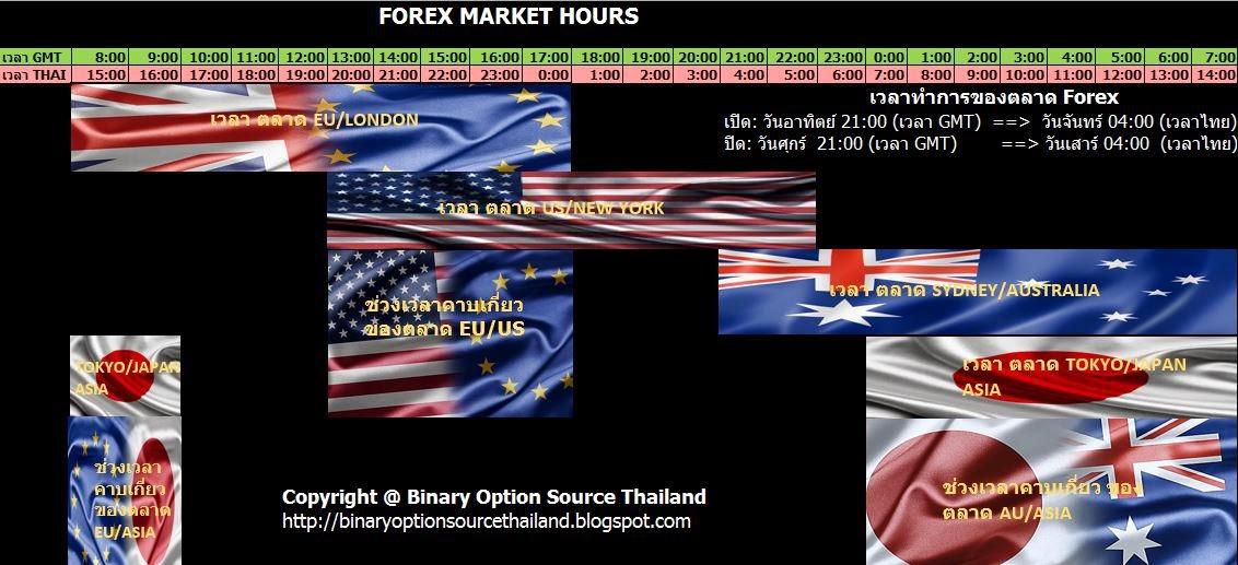 Bkk forex opening hours
