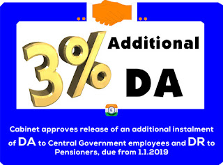 additional-DA-3percent-Central-Government-Employees-DR-Pensioners