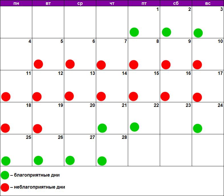 Лунный календарь чистки лица февраль 2019