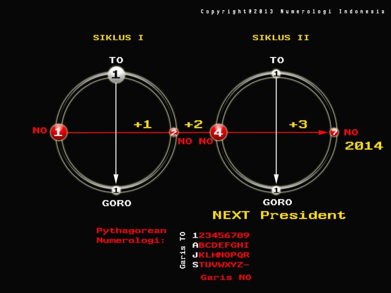 Gambar 2 Dimensi Dan Penjelasannya Contoh Soal2
