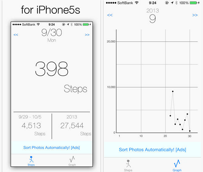 Best 5 Free Pedometer Apps For IPhone