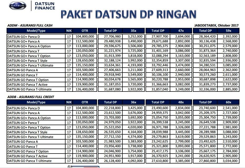 Harga Promo Diskon Datsun Go Awal Tahun 2018 - HARGA MOBIL ...