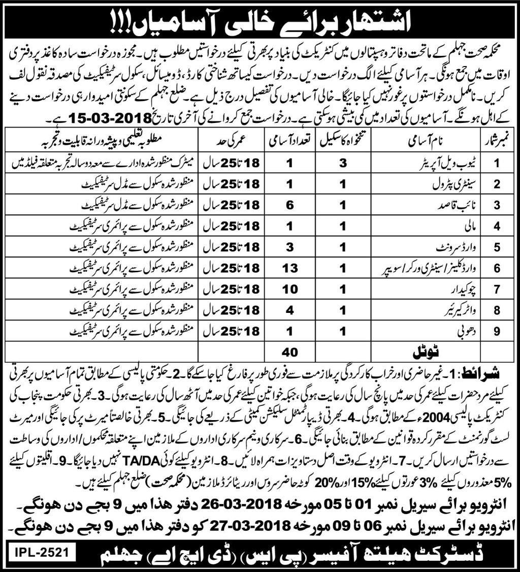 Jobs In Health Department District Jhelum 2018 for 40 Vacancies