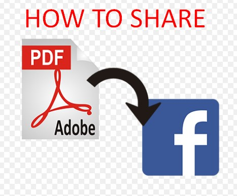 How to share a pdf on facebook