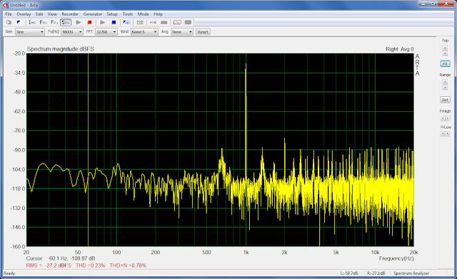 Distorção Harmônica do amplificador 1 kHz