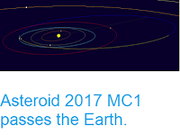 http://sciencythoughts.blogspot.co.uk/2017/07/asteroid-2017-mc1-passes-earth.html