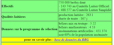 fromage AOP, fromage hormone, la laiterie de paris, AOP non fiables, blog fromage, blog fromage maison, tour du monde fromage, voyage fromage, pierre coulon