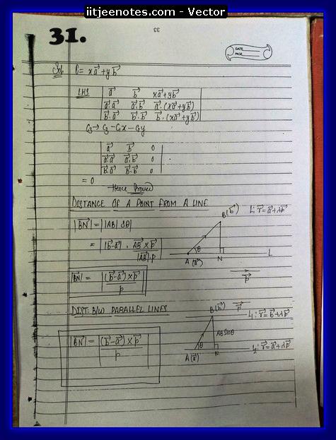 vector questions 1