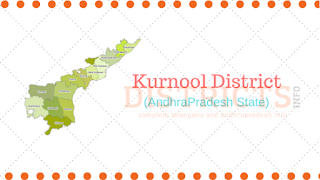 Tourist Places in Kurnool District