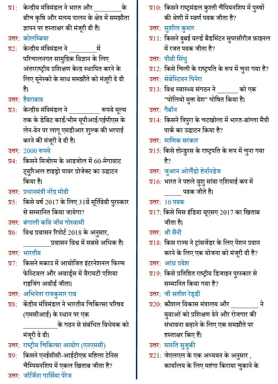 Current Affairs January 2020 gk Quiz in Hindi Banking Current Affairs January