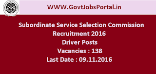 Subordinate Service Selection Commission Recruitment