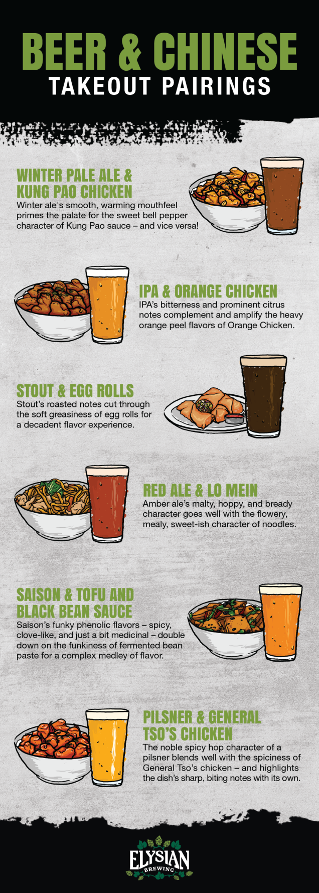 Beer Chinese Takeout Pairings
