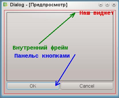 C++, Qt, Software engineering