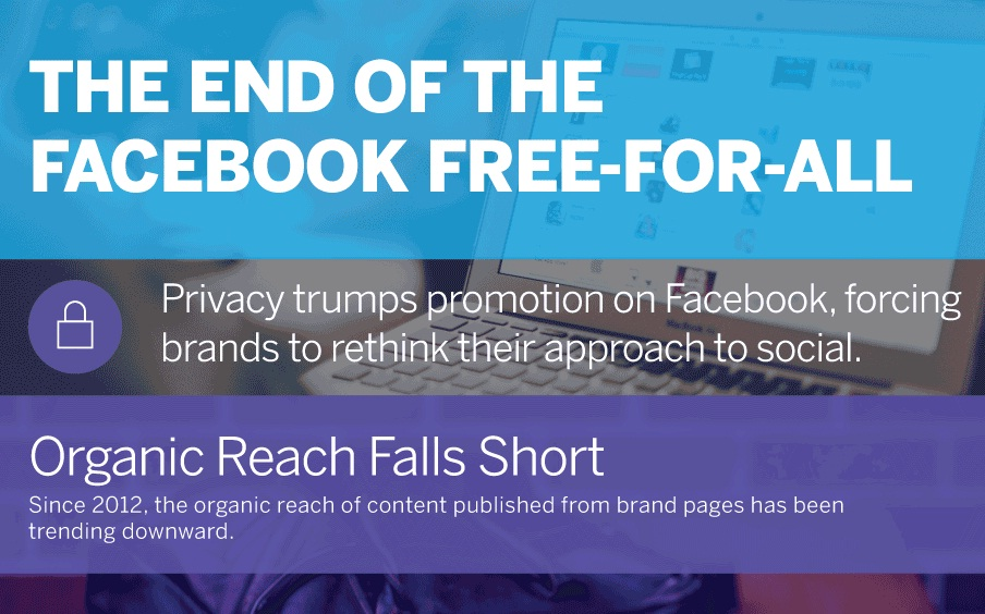 #Infographic - Is it the End of the #Facebook Free-For-All for Brands? - #socialmedia