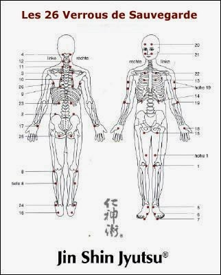 a brief look at the popular chinese treatment method of shiatsu and jin shin jyutsu Diagnostic method: blood tests saber shin, or clutton's joints the first-choice treatment for uncomplicated syphilis remains a single dose of intramuscular.