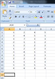 Contoh data untuk menerapkan formula Countif pada excel