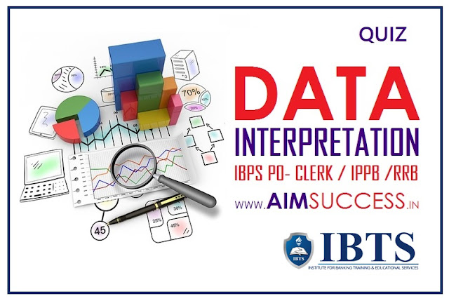 Data Interpretation for SBI / IDBI Clerk 2018 : 20 March
