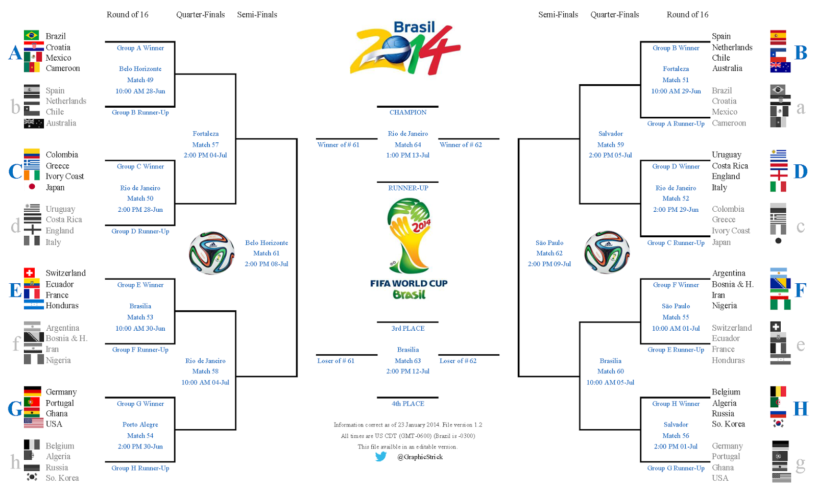 photo about Printable World Cup Bracket referred to as Printable Fifa World wide Cup Brazil Football Bracket Place of work Pool