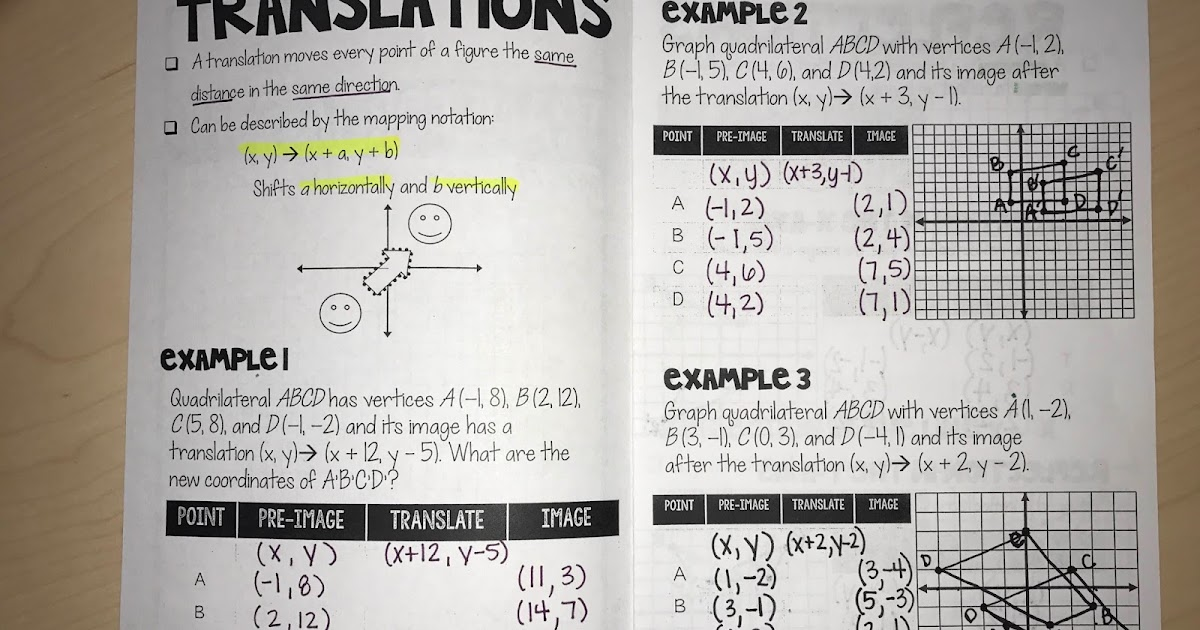 Book Of Transformations Mrs Newell S Math