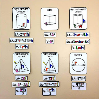free volume and surface area visual math word wall