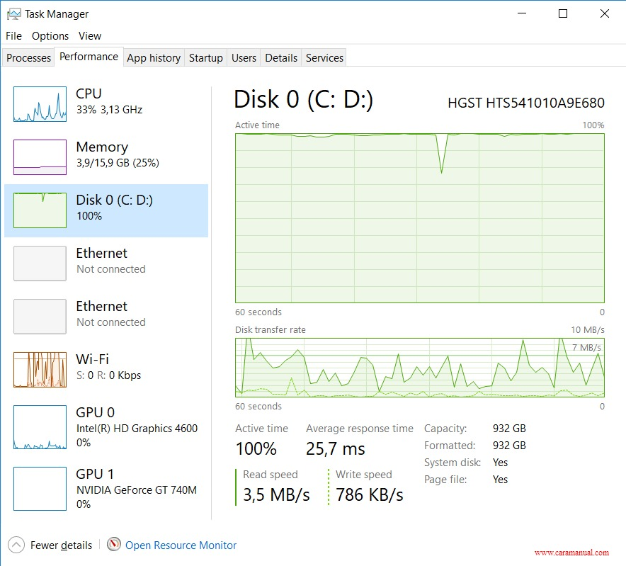 Disk usage 100% pada windows 10