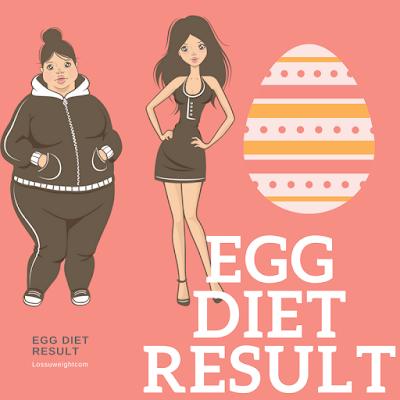 Egg diet results