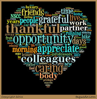 Word cloud of the July's gratitude notes in the shape of a heart.