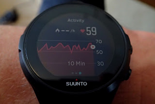 Suunto Spartan Sport Wrist HR | Morten Lidegaard | Member Blogs | Linked Fitness Community