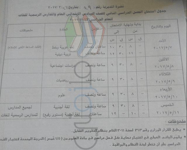 جدول امتحانات الصف السادس الابتدائي 2017 الترم الثاني محافظة قنا