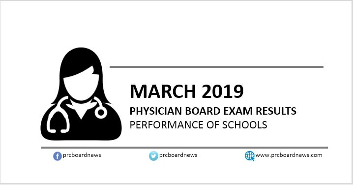 March 2019 Physician board exam result: PLE performance of schools