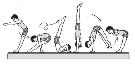 5 Manfaat Awalan pada Lompat jauh