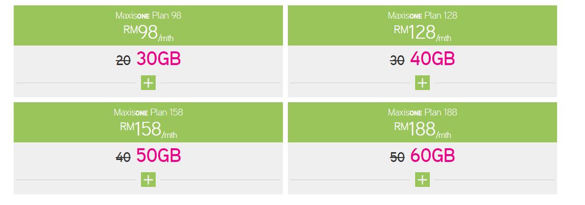 My rambling of daily & nonsense stuff: Maxis free GB