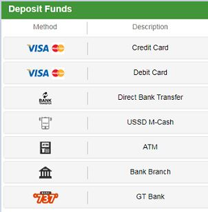 how to fund betway account in nigeria