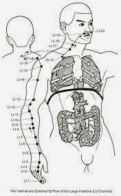 Acupuncture Echallens: Cas d'Arthrose du genou (traitement