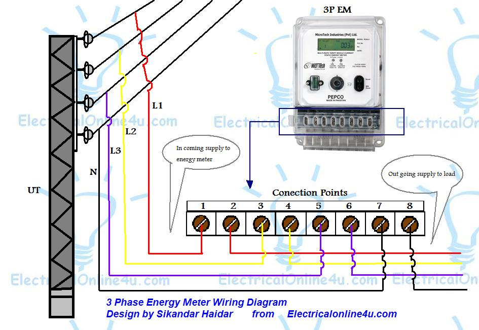3 phase 4 wire energy meter connection diagram  block and