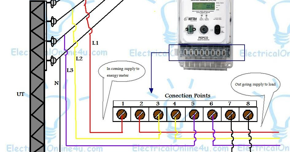 diagram wiring diagram kwh 3 phase full version hd quality