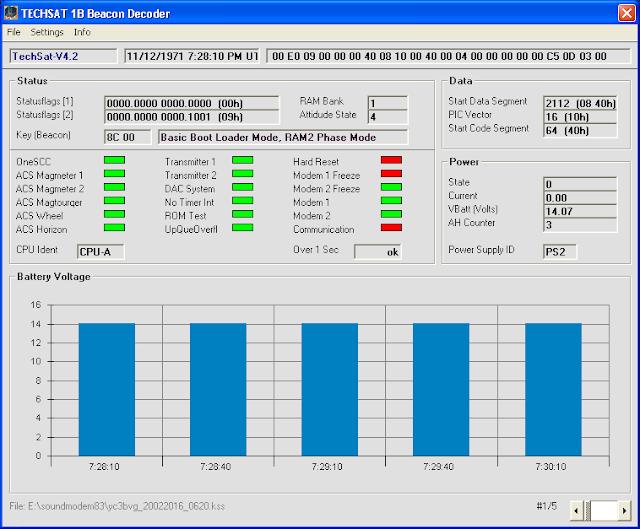 TECHSAT 1B beacon decoder