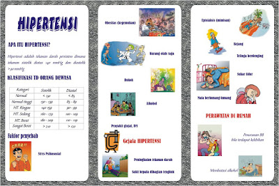 Media Pembelajaran Leaflet