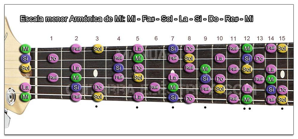 Escala Guitarra menor Armónica (Mi - E)