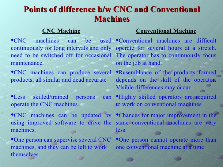 Difference Between Cnc And Conventional Machines