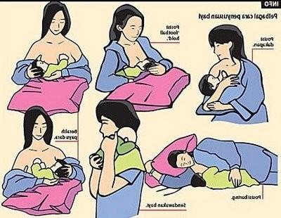 cerita vicka & faathir: Breastfeeding.. Pengalaman Pertama ...