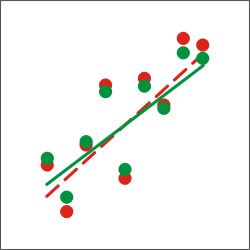 Figure illustrating one problem of inflating the variance of a time series