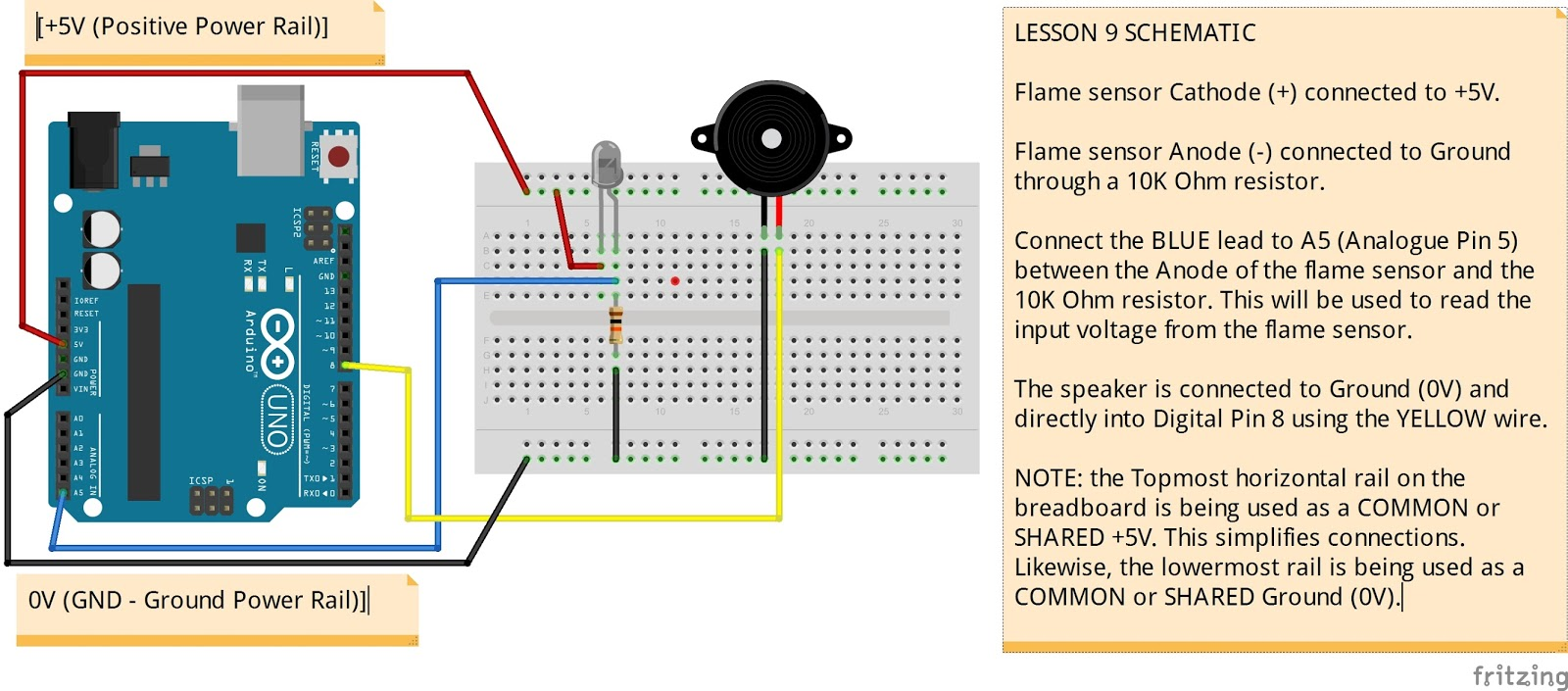 CSC Arduino Development Group Blog: Flame Detection Primer