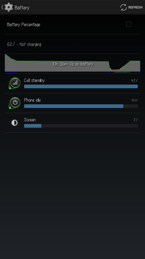 Baterai terlalu cepat habis di android
